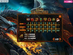 Super Dragons Fire gokkast77.com MrSlotty 5/5
